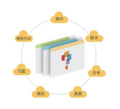 NB物理教学平台产品介绍